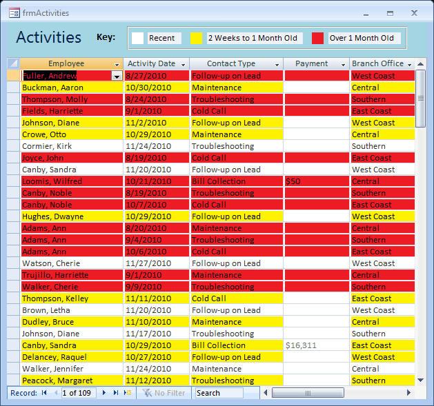Colorizing datasheet rows