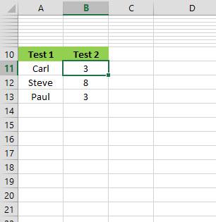 Result-countif-sheet2.jpg
