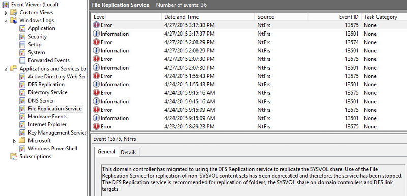 File Replication (ntfrs) keeps trying to start