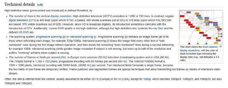 HD information.