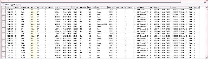 Sample Working Data