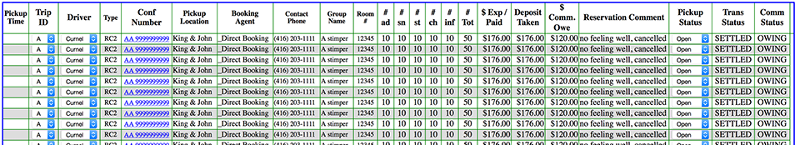 table header group