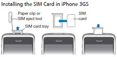 insert-sim-iphone3gs.png