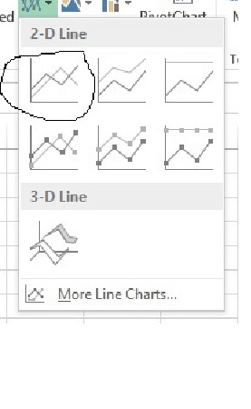 Excel Graph - Isolate Problem