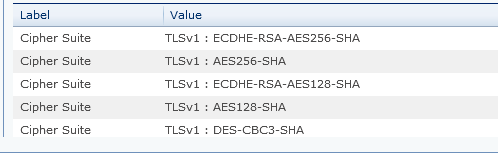 SOLUTION] Can't pass PCI with TLS 1 0 enabled