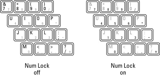 Num Lock On and Off