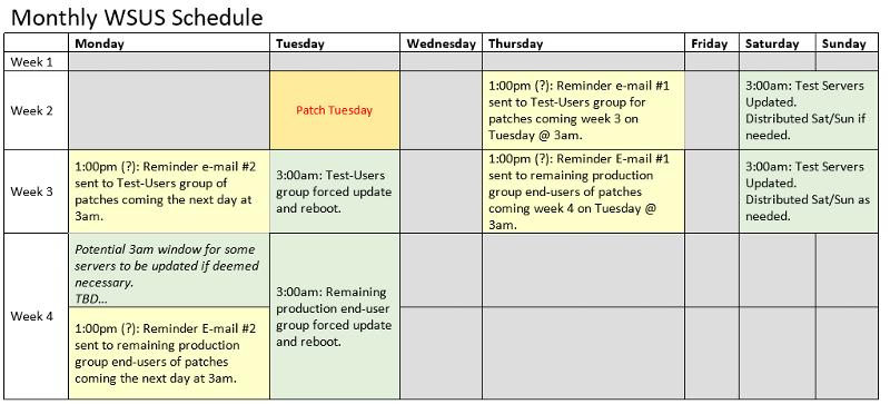 wsus schedule