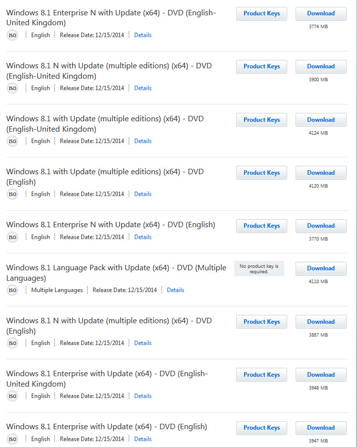Windows 8.1 download options