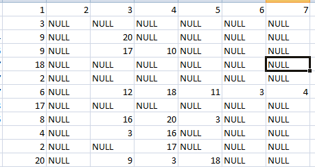 I have the current result as per the image given with 7 column and null values here and there