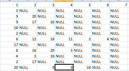 I need an output as per the attached image. No null values should be in between and those values should be replaced by adjacent cell values.