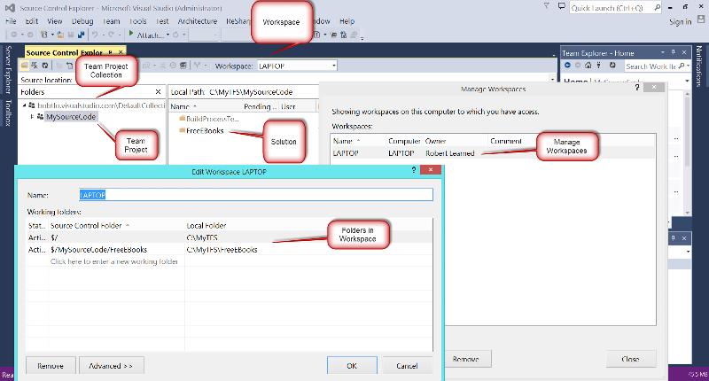 Visual Studio Online TFS Configuration