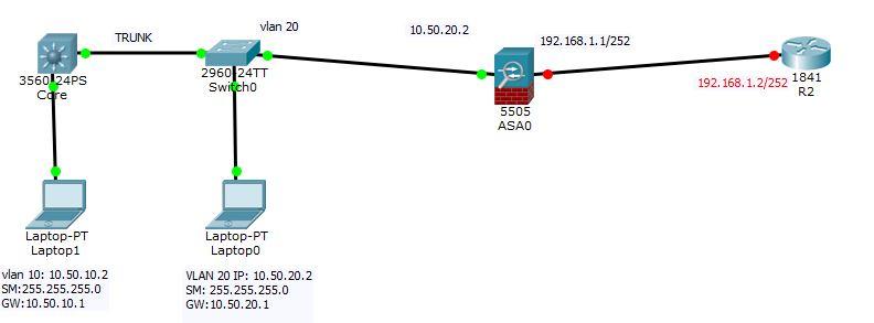 asa firewall configuration