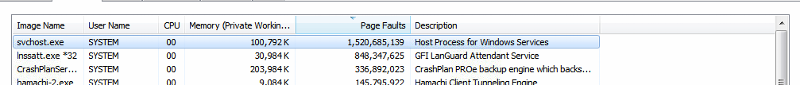 serverpagefaults.PNG