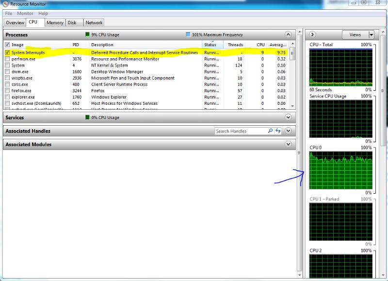 CPU resource