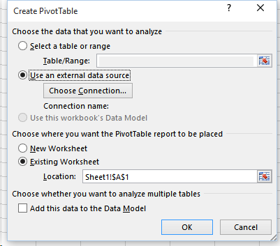 Sales data for PivotTable