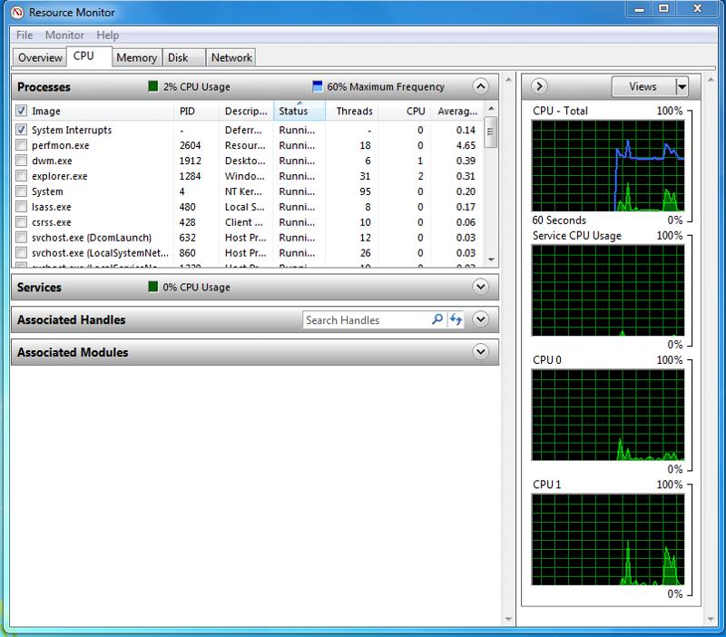 Dell Resource monitor