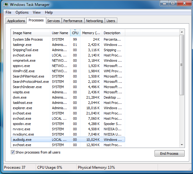 Dell Task manager