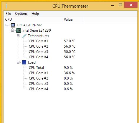 Windows 8 CPU temp