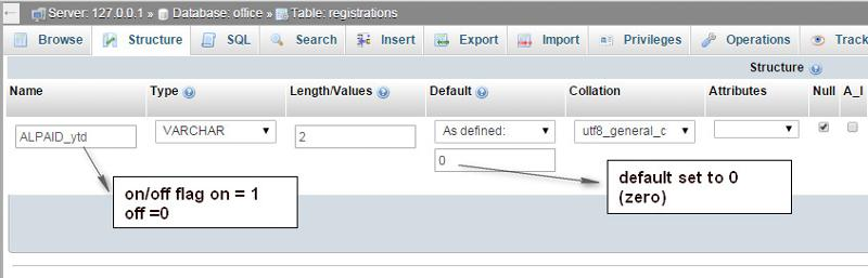 mysql panel showing default setting