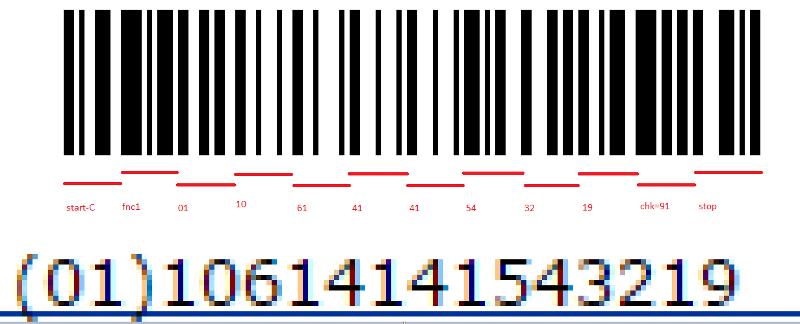 One fixed-length AI (01)