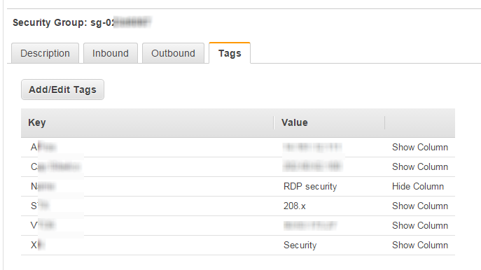 AWS security group tags