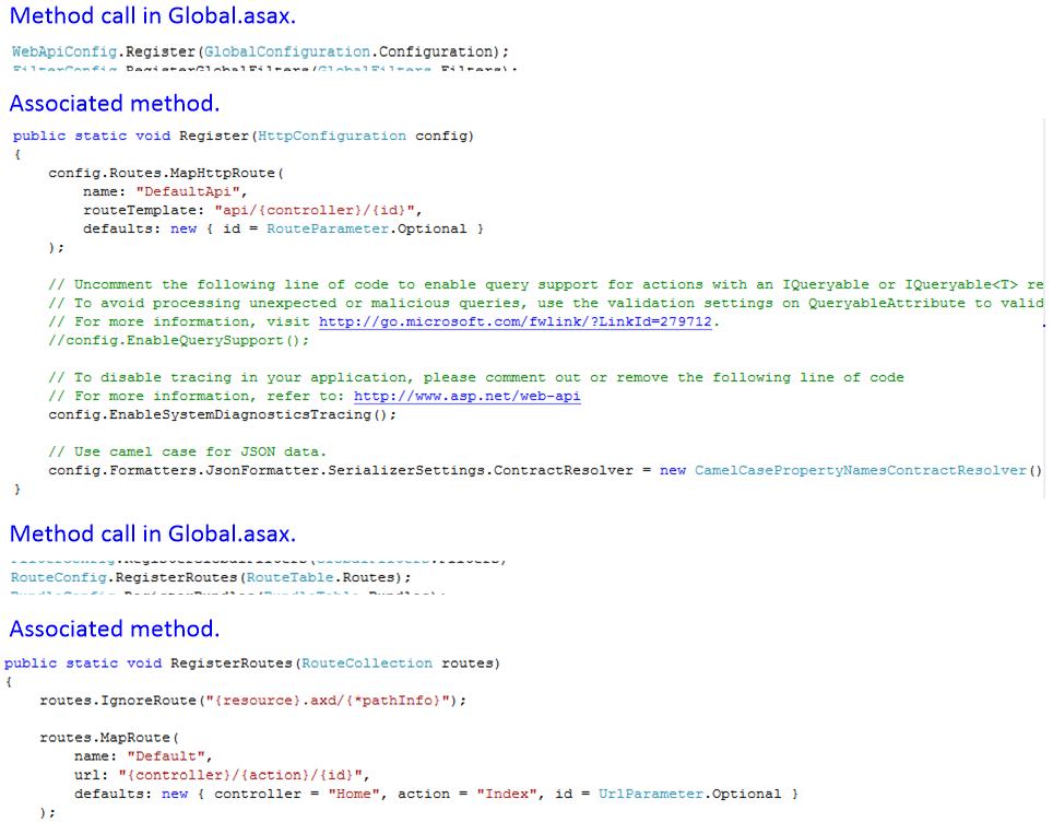 Web Frameworks Solutions