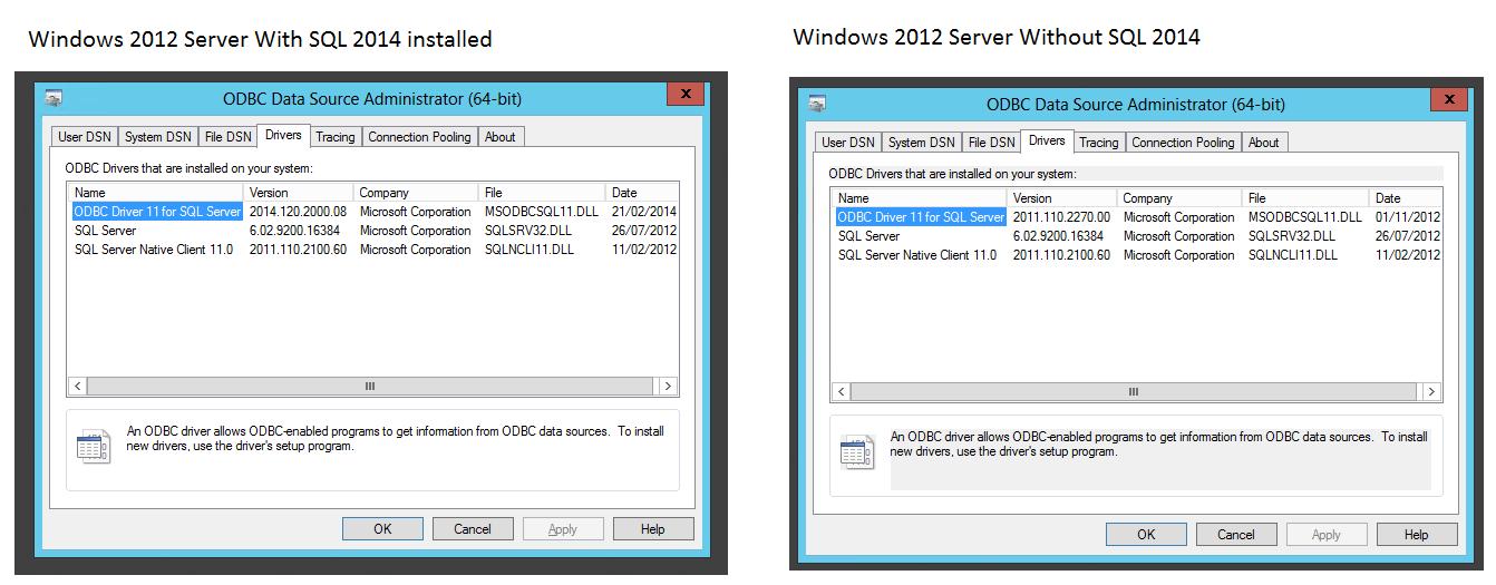 SQL 2014 ODBC driver