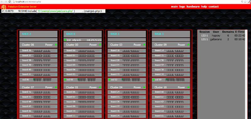 Full server SComputer