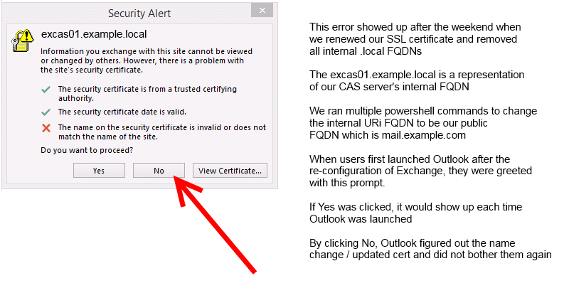 Outlook Security Alert after SSL Certificate Updated on CAS
