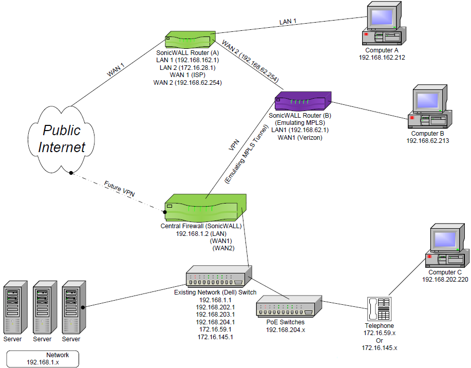 Network Management Questions