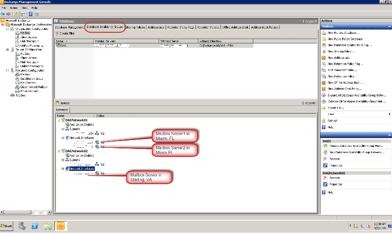 Database Availability Groups
