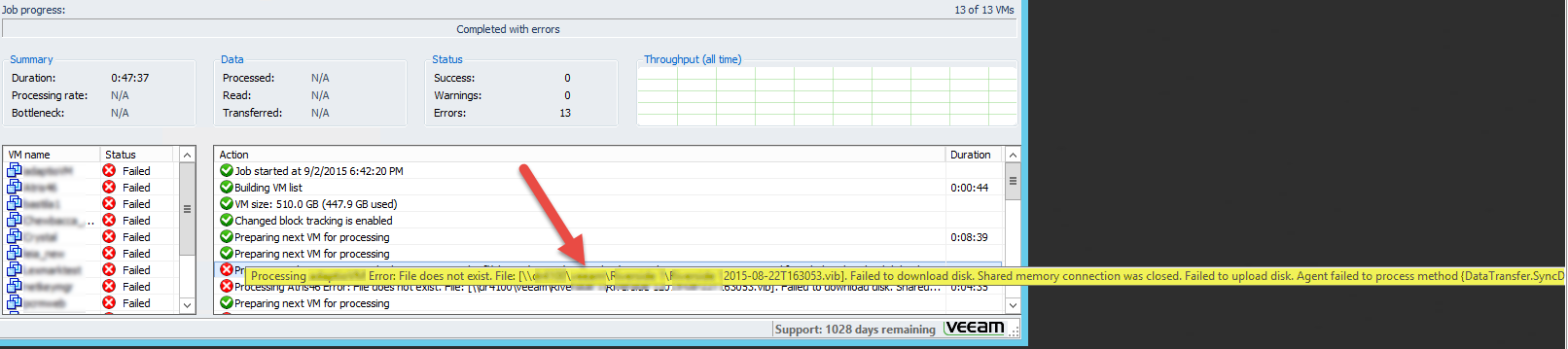 Veeam backup incremental backup job started to fail