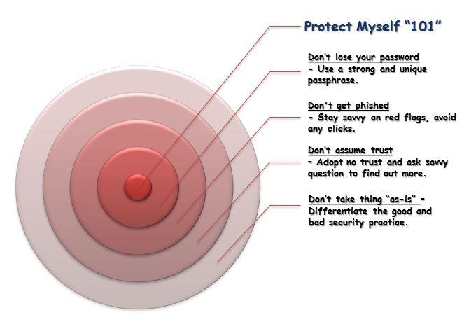 ProtectMe101.JPG
