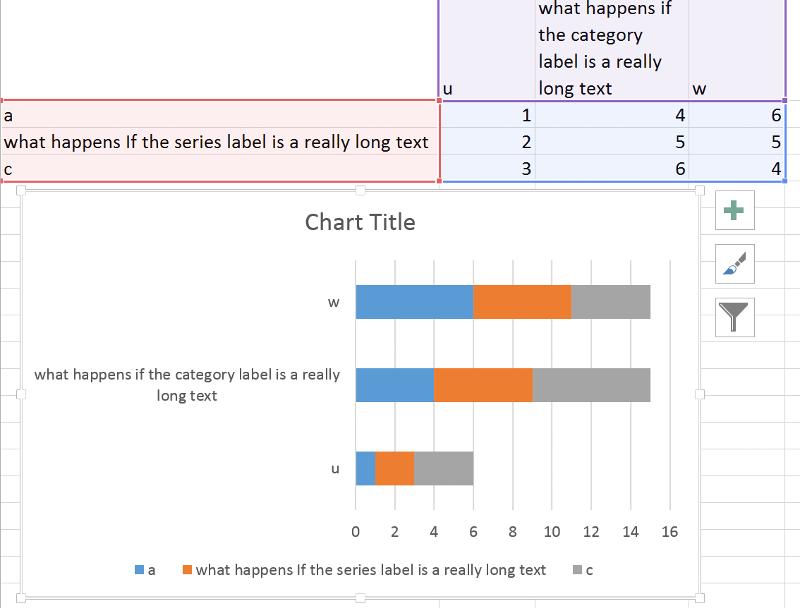 a chart