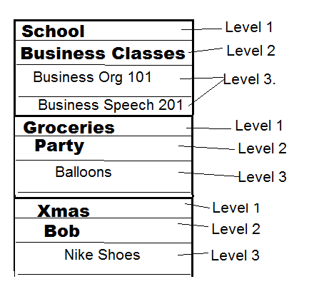 example-levels.png