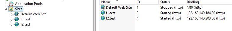 Multiple sites hosted on IIS