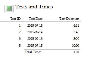 testtime.jpg