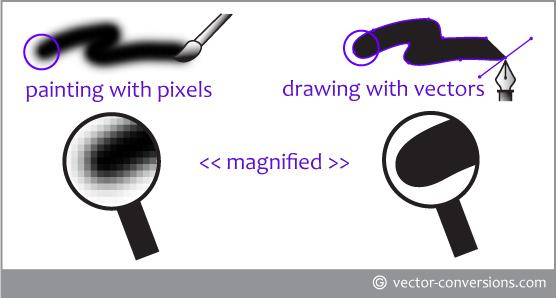 Vector vs Pixel/Raster