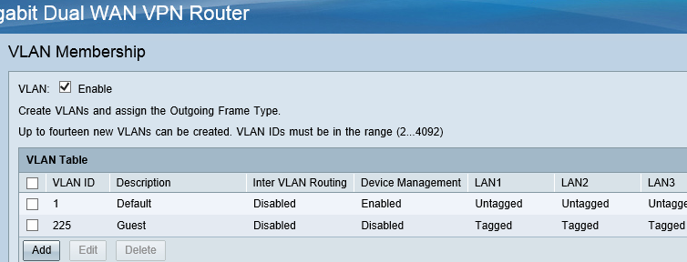 Setting up Guest WiFi using all Cisco Equipment with VLAN