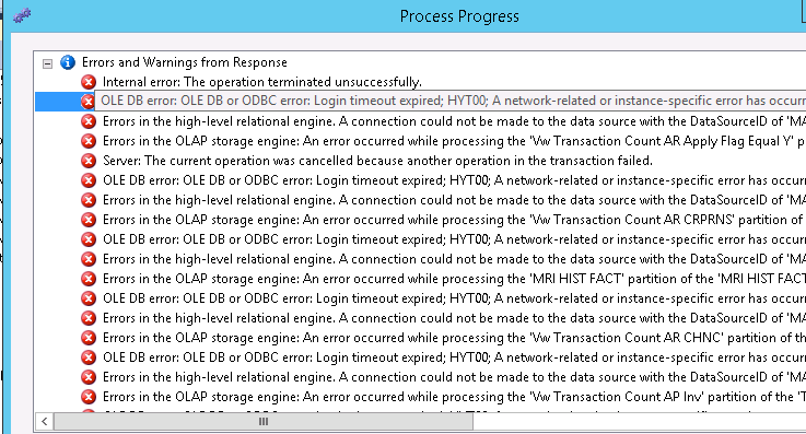 error-when-process-cube-using-host-n.png