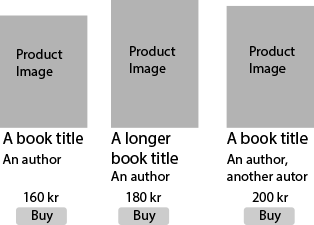 Css for product
