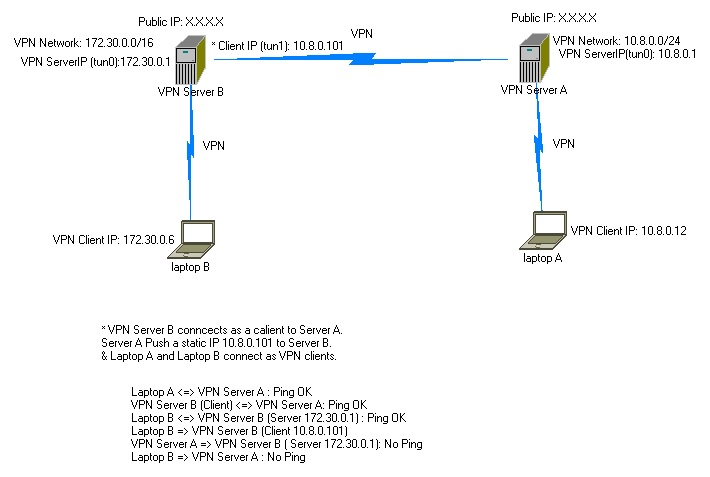 VPN-diagram-4.jpg