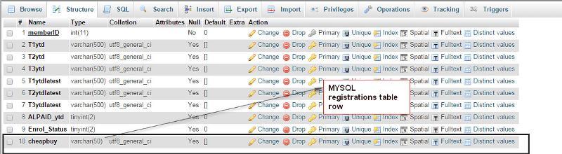 mysql registrations table