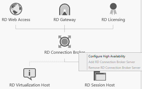 connection broker