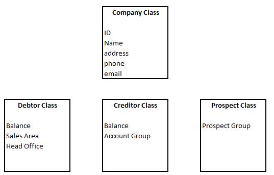 CompanyClass.PNG