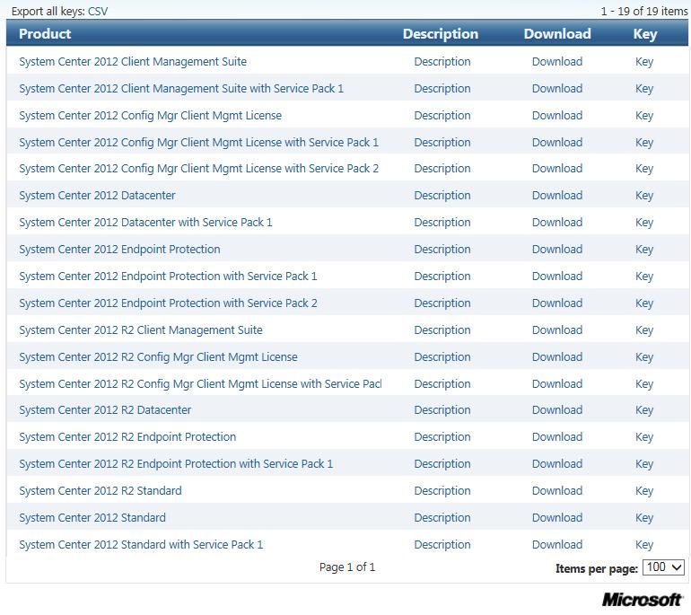 Where Can I Get Sp1 For Sccm 2012 Rtm