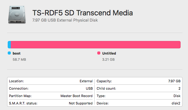 raspberry pi sd card partition