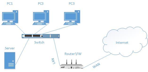 Network-Ports-Basic-1.jpg
