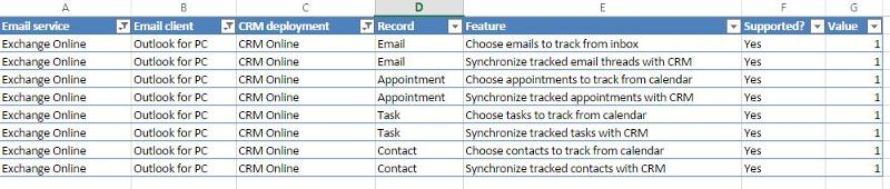 CRM with Exchange