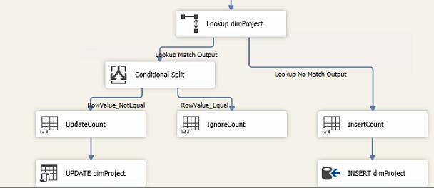 Sample-Lookup.png